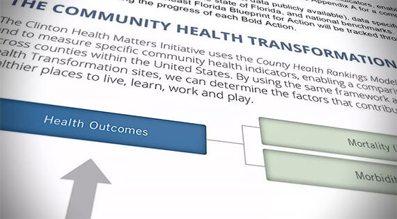 Clinton Health Matters Initiative's Community Health Transformation Model